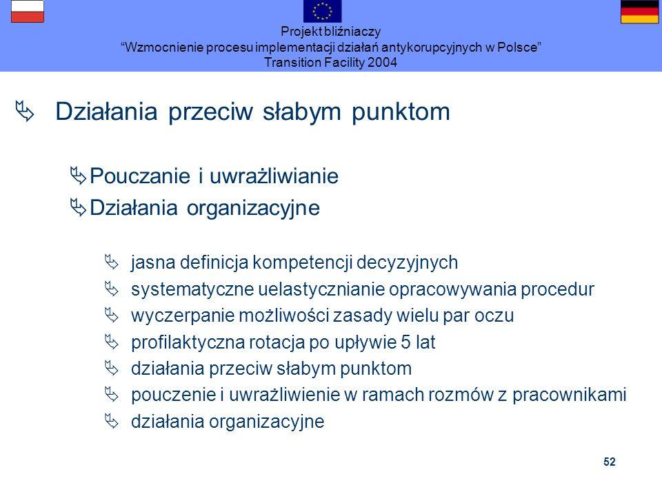Projekt bliźniaczy Wzmocnienie procesu implementacji działań antykorupcyjnych w Polsce Transition Facility 2004 52 Działania przeciw słabym punktom Po