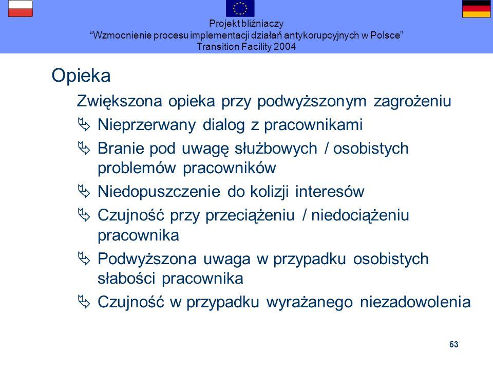 Projekt bliźniaczy Wzmocnienie procesu implementacji działań antykorupcyjnych w Polsce Transition Facility 2004 53 Opieka Zwiększona opieka przy podwy