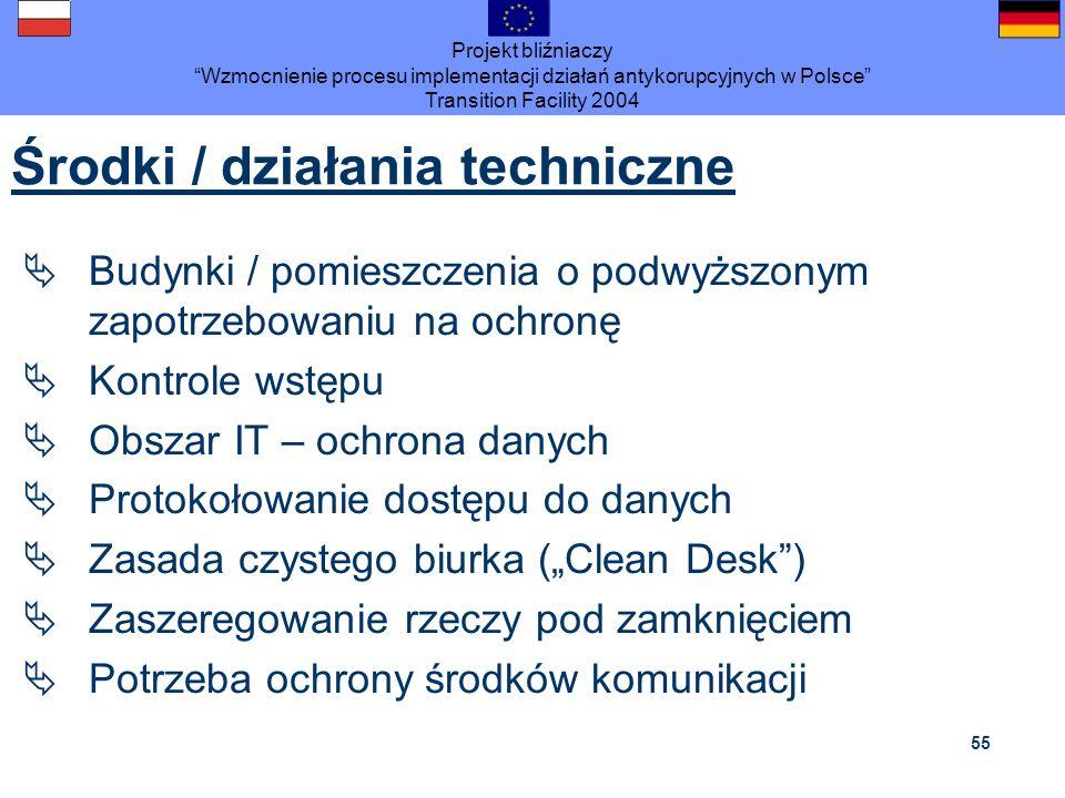 Projekt bliźniaczy Wzmocnienie procesu implementacji działań antykorupcyjnych w Polsce Transition Facility 2004 55 Środki / działania techniczne Budyn
