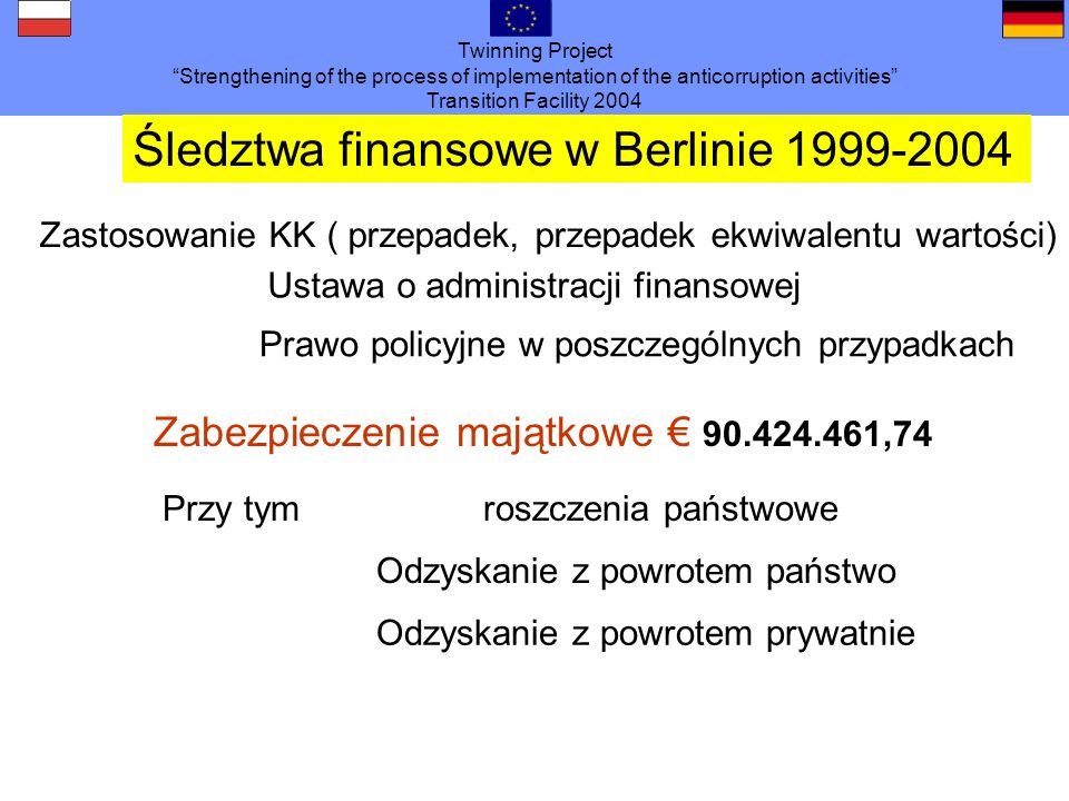 Twinning Project Strengthening of the process of implementation of the anticorruption activities Transition Facility 2004 Śledztwa finansowe w Berlini