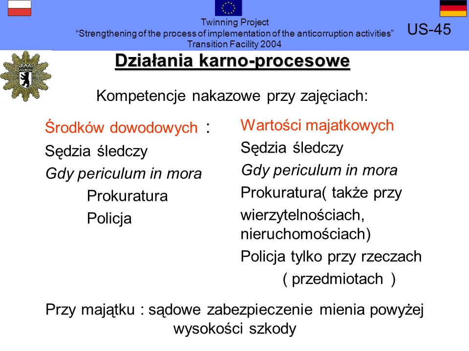 Twinning Project Strengthening of the process of implementation of the anticorruption activities Transition Facility 2004 Środków dowodowych : Sędzia