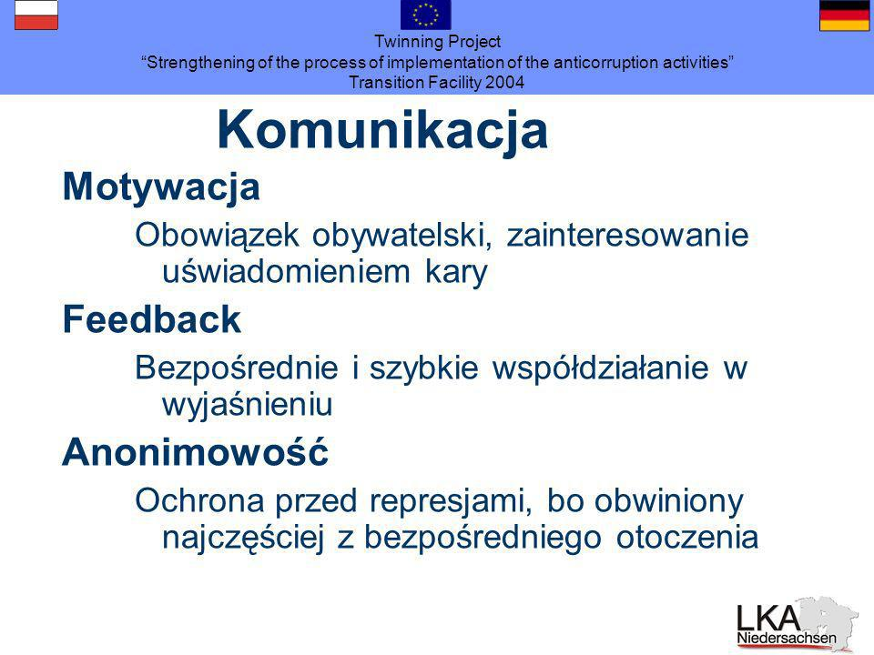 Twinning Project Strengthening of the process of implementation of the anticorruption activities Transition Facility 2004 Komunikacja Motywacja Obowią