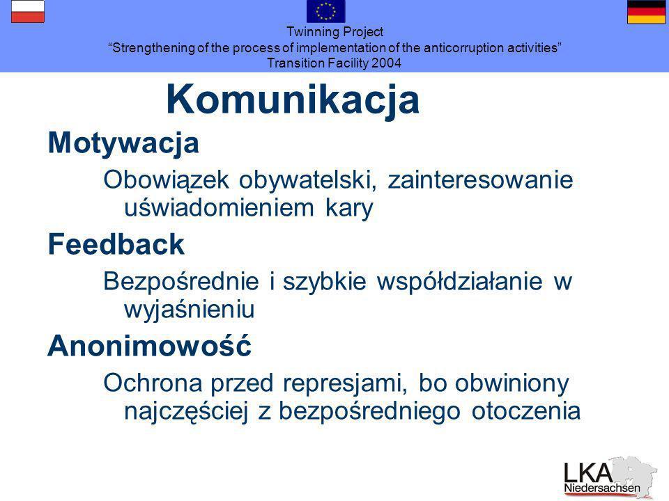 Twinning Project Strengthening of the process of implementation of the anticorruption activities Transition Facility 2004 Komunikacja Motywacja Obowiązek obywatelski, zainteresowanie uświadomieniem kary Feedback Bezpośrednie i szybkie współdziałanie w wyjaśnieniu Anonimowość Ochrona przed represjami, bo obwiniony najczęściej z bezpośredniego otoczenia