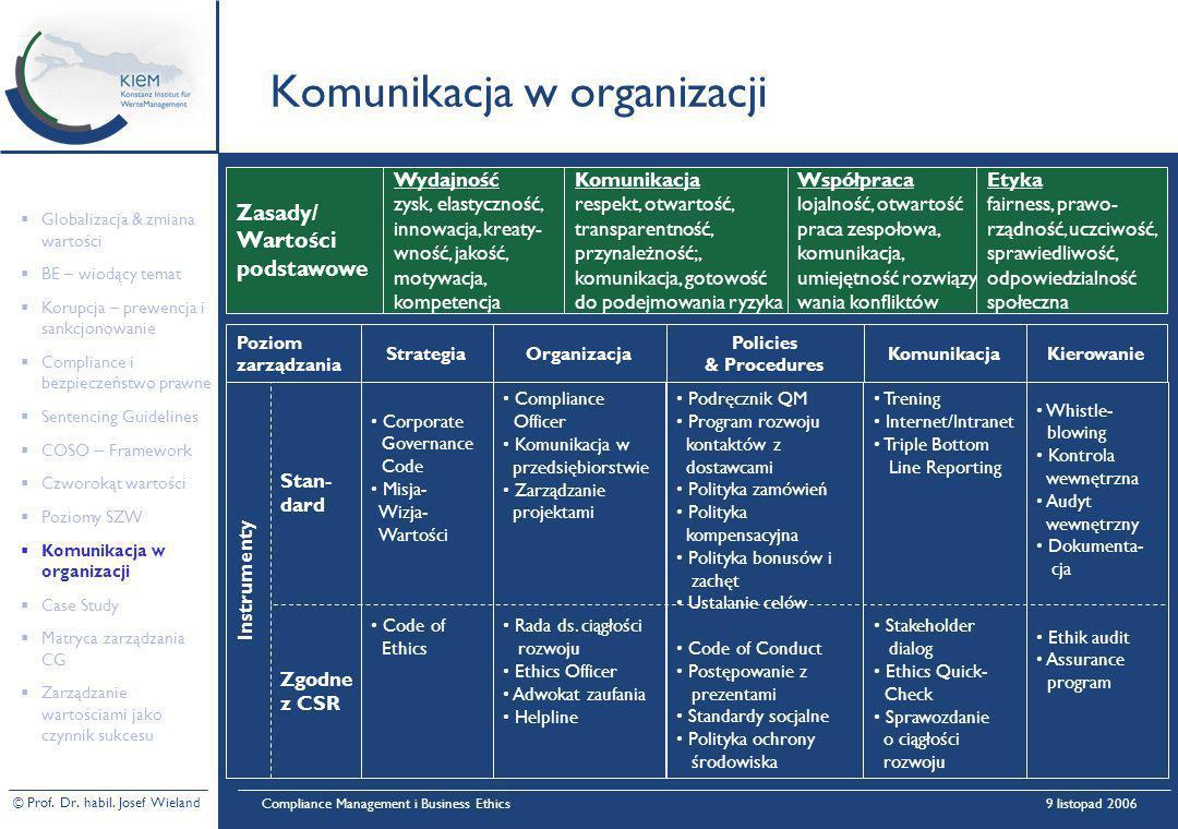 © Prof. Dr. habil. Josef Wieland Compliance Management i Business Ethics9 listopad 2006 Komunikacja w organizacji Wydajność zysk, elastyczność, innowa