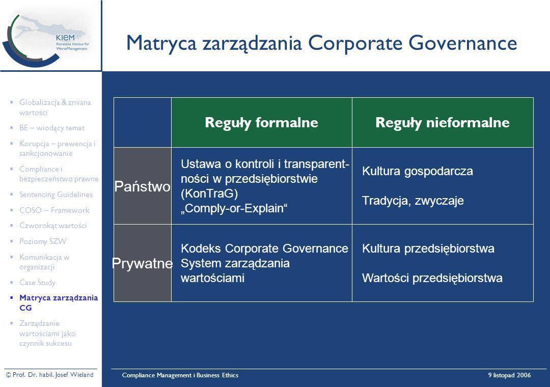© Prof. Dr. habil. Josef Wieland Compliance Management i Business Ethics9 listopad 2006 Matryca zarządzania Corporate Governance Prywatne Reguły forma