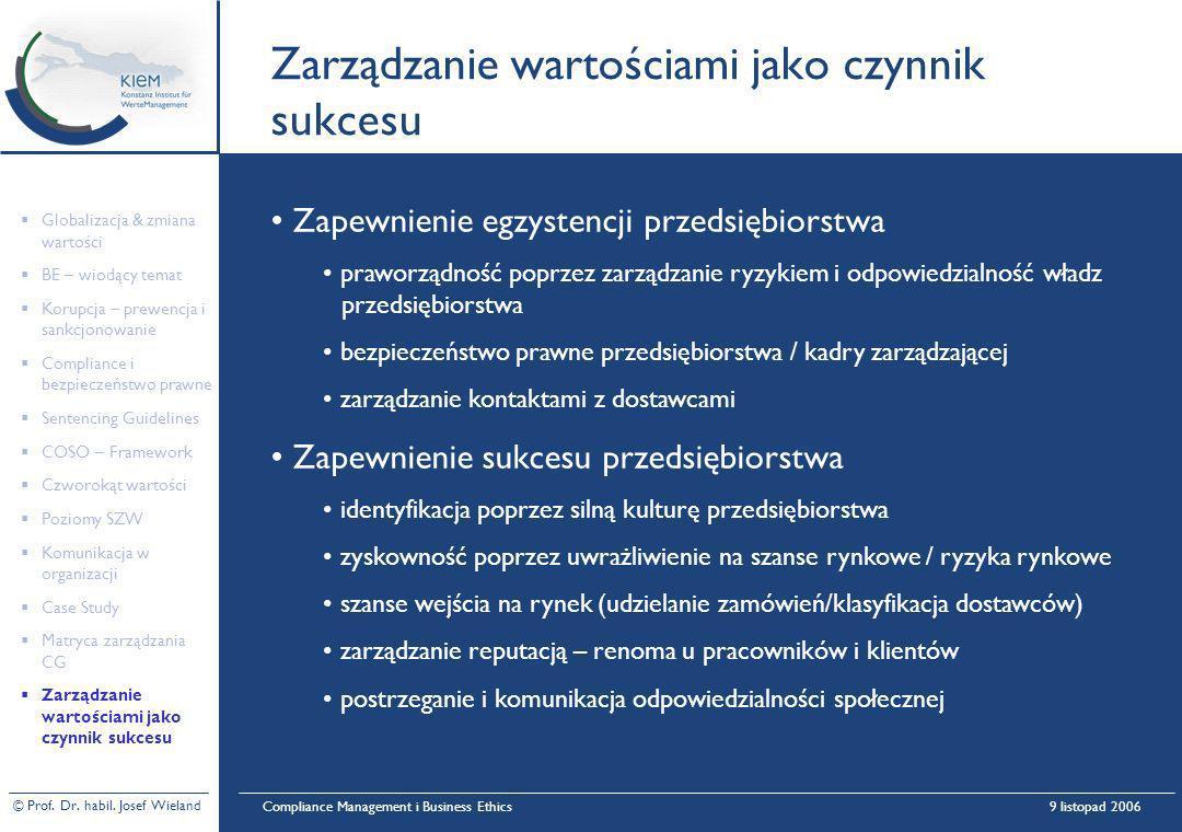 © Prof. Dr. habil. Josef Wieland Compliance Management i Business Ethics9 listopad 2006 Zarządzanie wartościami jako czynnik sukcesu Zapewnienie egzys