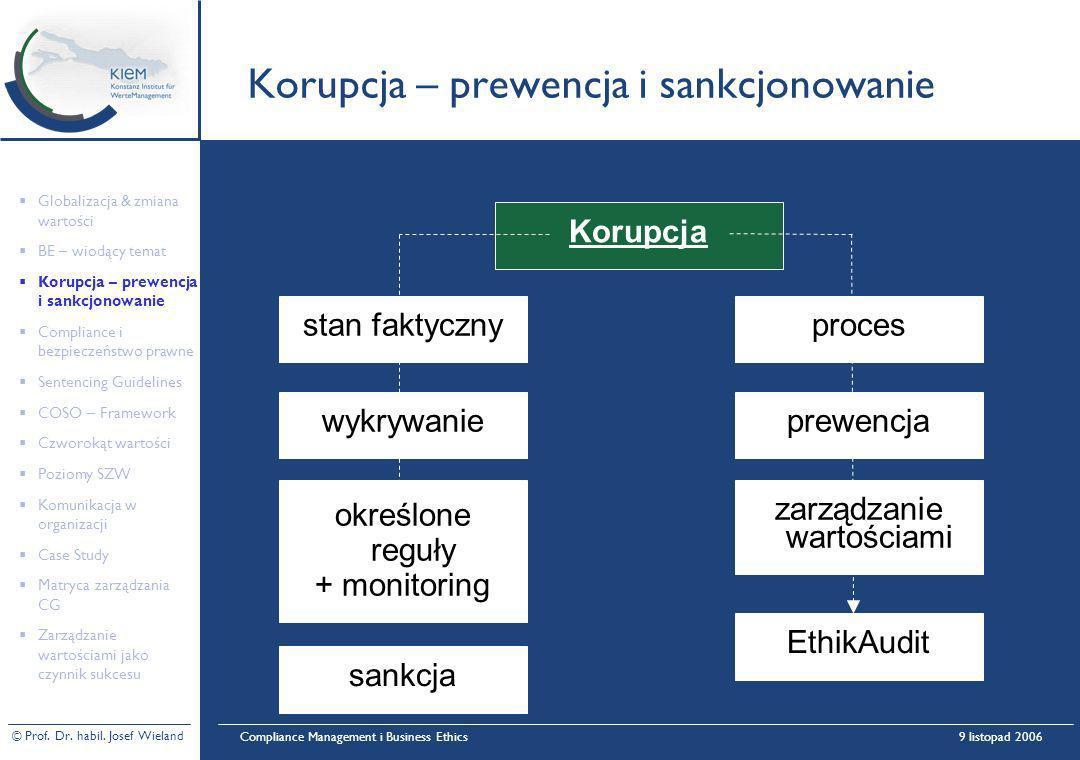 © Prof. Dr. habil. Josef Wieland Compliance Management i Business Ethics9 listopad 2006 Korupcja – prewencja i sankcjonowanie Korupcja stan faktyczny