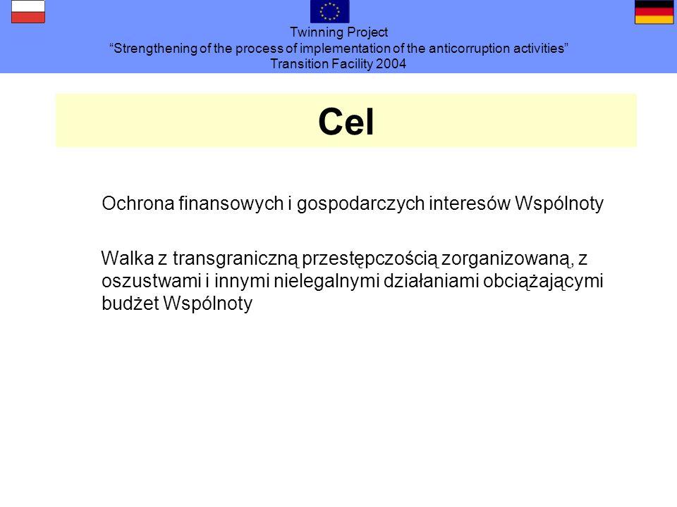 Twinning Project Strengthening of the process of implementation of the anticorruption activities Transition Facility 2004 Zadania Ochrona interesów UE Walka z oszustwami, korupcją i innymi nieprawidłowościami łącznie z występkami służbowymi w strukturach organów i instytucji UE OLAF może przy tym korzystać ze wszystkich kompetencji w zakresie prowadzenia dochodzeń wynikających z prawa Wspólnotowego oraz umów z krajami trzecimi Prawie całkowita niezależność od Komisji
