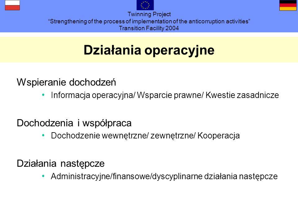 Twinning Project Strengthening of the process of implementation of the anticorruption activities Transition Facility 2004 Polityka i strategia walki z oszustwami Ustawodawstwo i zapobieganie Planowanie/ Doradztwo/ Przygotowywanie legislacyjne/ Prewencja Relacje na zewnątrz i komunikacja Relacje na zewnątrz/ komunikacja instytucjonalna Strategia Priorytety/Bilans i ocena wyników/ Wymogi (personel/finanse)