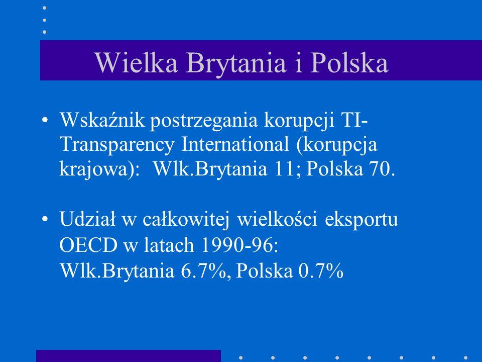 Wybrane wskazówki dla Polski 2.