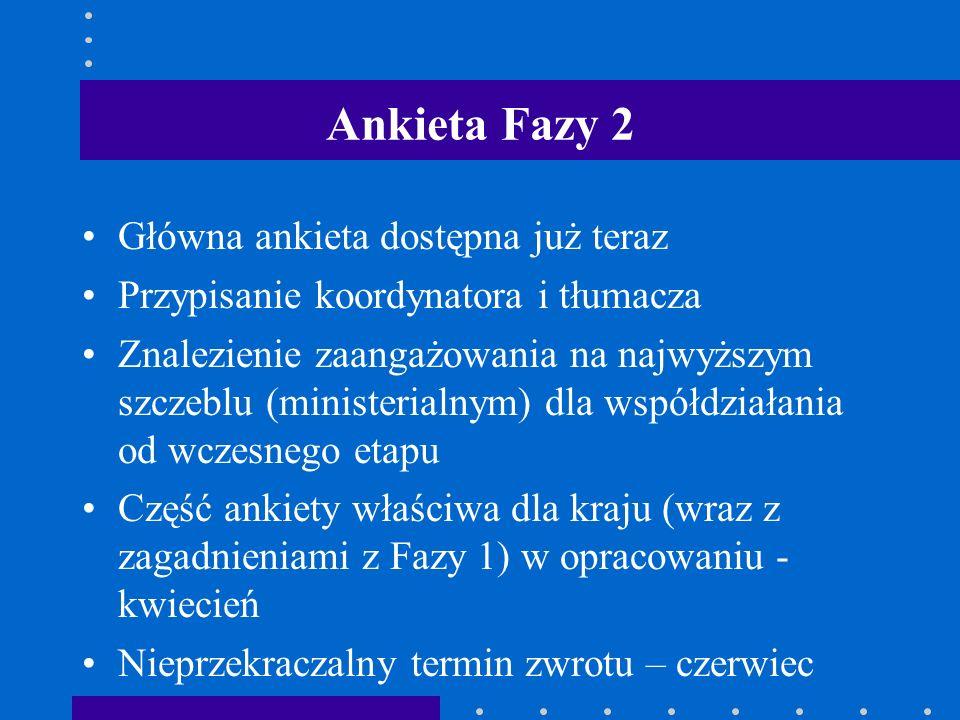 Wizyta na miejscu – czerwiec 2006 Faza kluczowa Zespół ok.