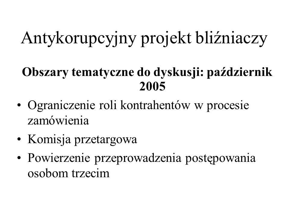 Metodologia UZP Warszawa: październik 2005r. & luty 2006r.