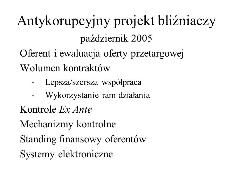 Obszary tematyczne do dyskusji: październik 2005 Ograniczenie roli kontrahentów w procesie zamówienia Komisja przetargowa Powierzenie przeprowadzenia postępowania osobom trzecim