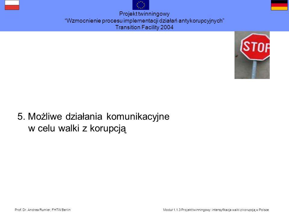 Prof. Dr. Andrea Rumler, FHTW Berlin Projekt twinningowy Wzmocnienie procesu implementacji działań antykorupcyjnych Transition Facility 2004 Moduł 1.1