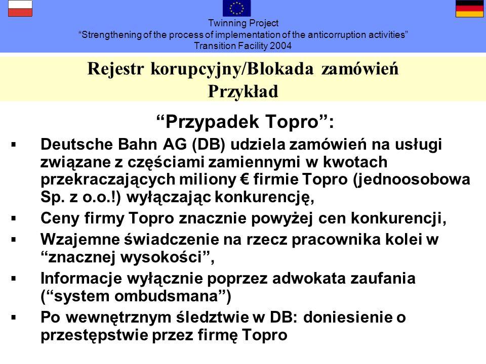 Twinning Project Strengthening of the process of implementation of the anticorruption activities Transition Facility 2004 Rejestr korupcyjny/Blokada zamówień Skutek: przeszukanie, zabezpieczenie środków dowodowych, które do dzisiaj nie zostały ocenione.