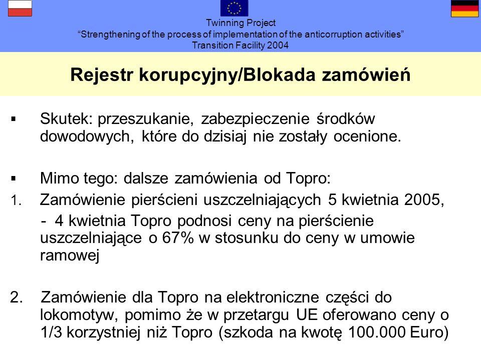 Twinning Project Strengthening of the process of implementation of the anticorruption activities Transition Facility 2004 Rejestr korupcyjny/Blokada zamówień Specyfika przypadku: Blokada zamówiń od firmy Topro.