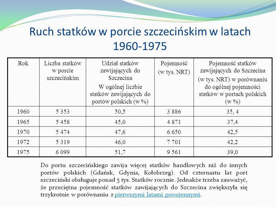 Ruch statków w porcie szczecińskim w latach 1960-1975 RokLiczba statków w porcie szczecińskim Udział statków zawijających do Szczecina W ogólnej liczb
