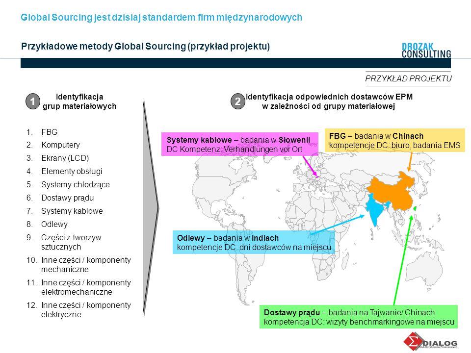 Identyfikacja odpowiednich dostawców EPM w zależności od grupy materiałowej Przykładowe metody Global Sourcing (przykład projektu) Identyfikacja grup