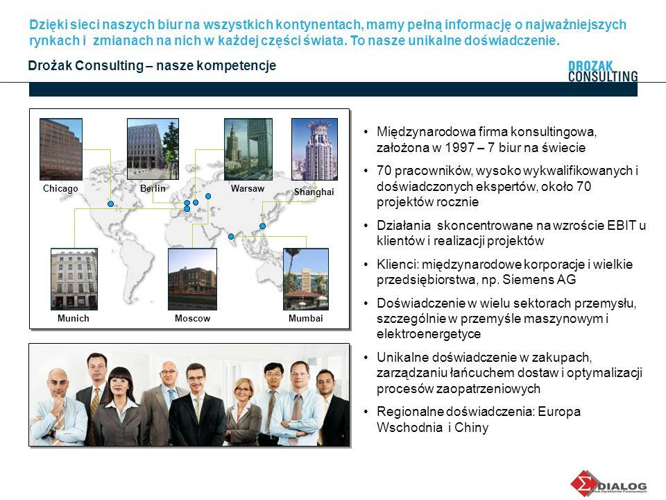 Międzynarodowa firma konsultingowa, założona w 1997 – 7 biur na świecie 70 pracowników, wysoko wykwalifikowanych i doświadczonych ekspertów, około 70