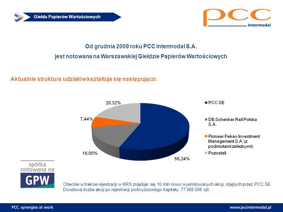 Giełda Papierów Wartościowych Aktualnie struktura udziałów kształtuje się następująco: Od grudnia 2009 roku PCC Intermodal S.A. jest notowana na Warsz