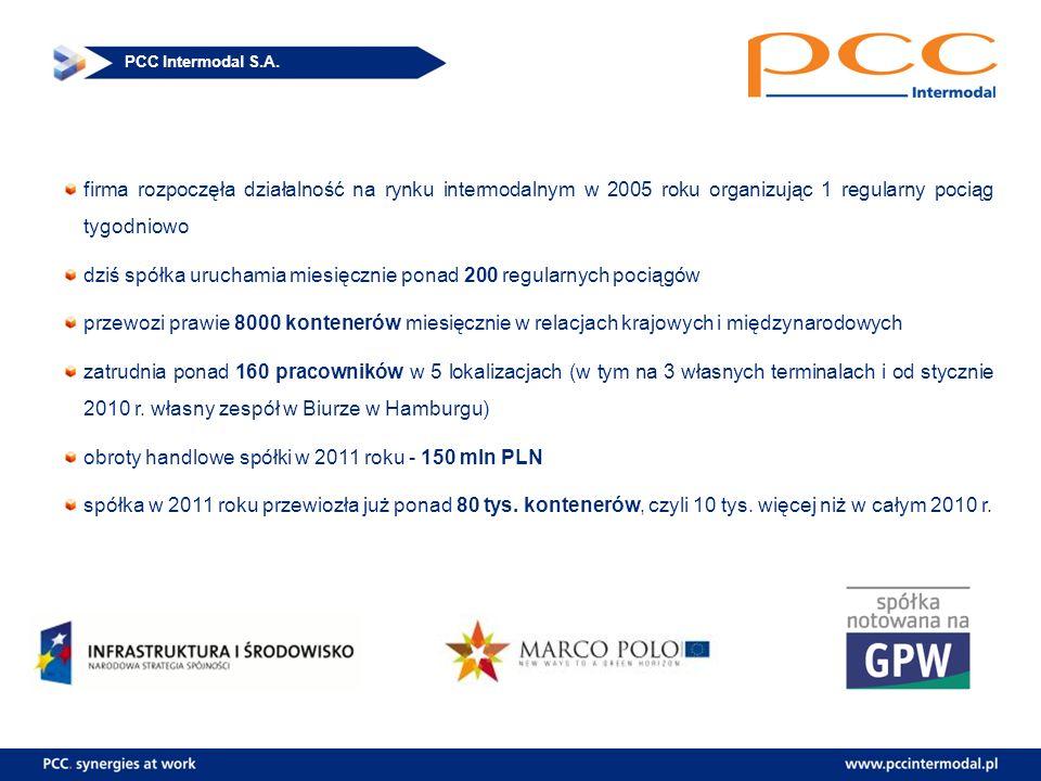 PCC Intermodal S.A. firma rozpoczęła działalność na rynku intermodalnym w 2005 roku organizując 1 regularny pociąg tygodniowo dziś spółka uruchamia mi