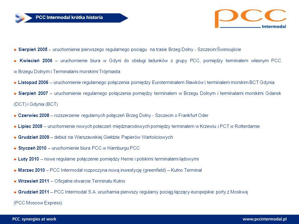 PCC Intermodal krótka historia Sierpień 2005 – uruchomienie pierwszego regularnego pociągu na trasie Brzeg Dolny - Szczecin/Świnoujście Kwiecień 2006