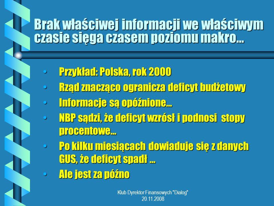 Klub Dyrektor Finansowych Dialog 20.11.2008 Analiza informacji jest procesem trudnym i często ryzykownym Można wskazać wiele przykładów, gdy analiza prowadziła do poważnych błędów (np.