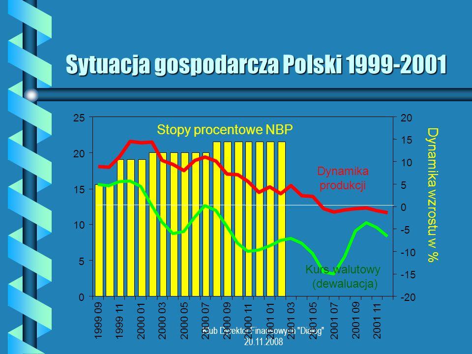 Klub Dyrektor Finansowych Dialog 20.11.2008 Brak właściwej informacji we właściwym czasie sięga czasem poziomu makro… Przykład: Polska, rok 2000Przykład: Polska, rok 2000 Rząd znacząco ogranicza deficyt budżetowyRząd znacząco ogranicza deficyt budżetowy Informacje są opóźnione…Informacje są opóźnione… NBP sądzi, że deficyt wzrósł i podnosi stopy procentowe…NBP sądzi, że deficyt wzrósł i podnosi stopy procentowe… Po kilku miesiącach dowiaduje się z danych GUS, że deficyt spadł …Po kilku miesiącach dowiaduje się z danych GUS, że deficyt spadł … Ale jest za późnoAle jest za późno