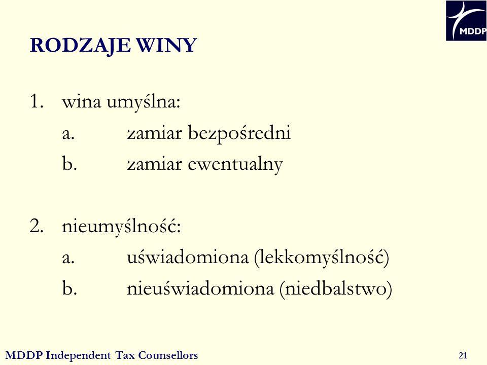 MDDP Independent Tax Counsellors 21 RODZAJE WINY 1.wina umyślna: a.zamiar bezpośredni b.zamiar ewentualny 2.nieumyślność: a.uświadomiona (lekkomyślność) b.nieuświadomiona (niedbalstwo)