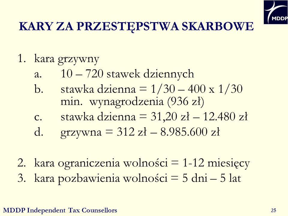 MDDP Independent Tax Counsellors 25 KARY ZA PRZESTĘPSTWA SKARBOWE 1.kara grzywny a.10 – 720 stawek dziennych b.stawka dzienna = 1/30 – 400 x 1/30 min.