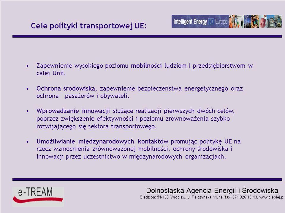 Dolnośląska Agencja Energii i Środowiska Siedziba: 51-180 Wrocław, ul Pełczyńska 11, tel/fax: 071 326 13 43, www.cieplej.pl TRANSPORT W UE : Koszty środowiskowe sektora transportu wynoszą 1,1% GDP w UE Transport odpowiada ze 30% zużycia energii w UE Transport odpowiada za 71% całkowitego zużycia oleju w UE (transport drogowy 60% zużycia ropy naftowej, lotniczy 9%, transport kolejowy 75% zużycia energii elektrycznej i 25% paliw kopalnych) Transport miejski odpowiada za 40% emisji CO2 w transporcie drogowym Transport drogowy odpowiada za 84% emisji CO2 w sektorze transportu