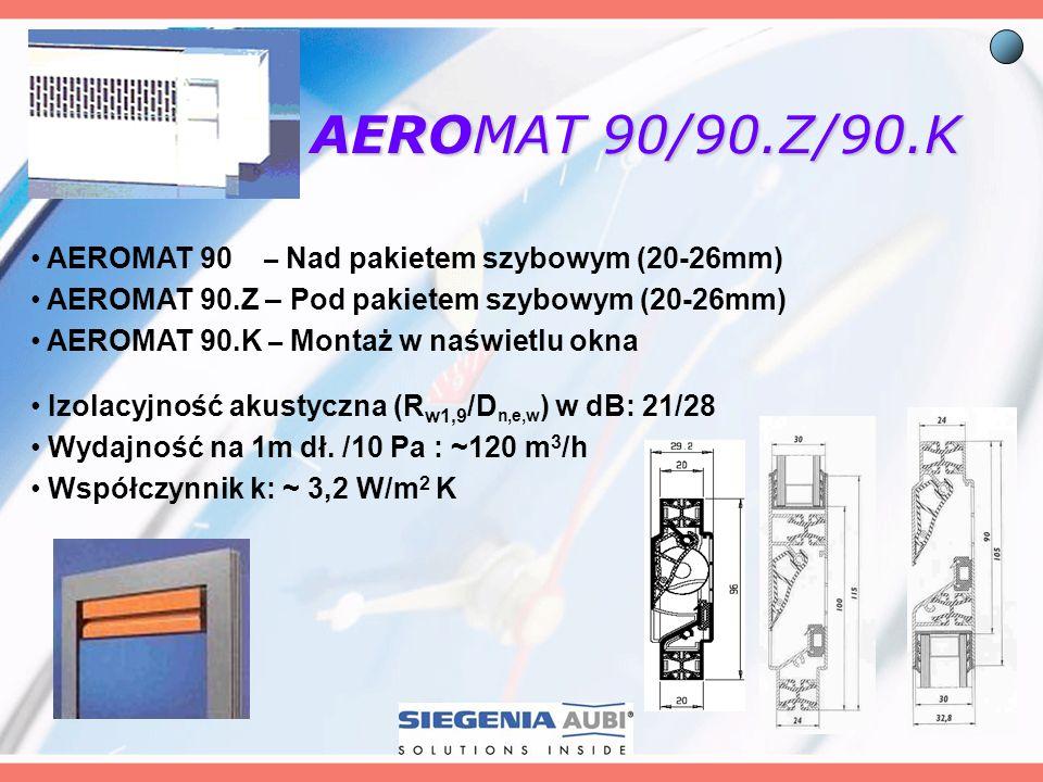 AEROMAT 90/90.Z/90.K AEROMAT 90 – Nad pakietem szybowym (20-26mm) AEROMAT 90.Z – Pod pakietem szybowym (20-26mm) AEROMAT 90.K – Montaż w naświetlu okn