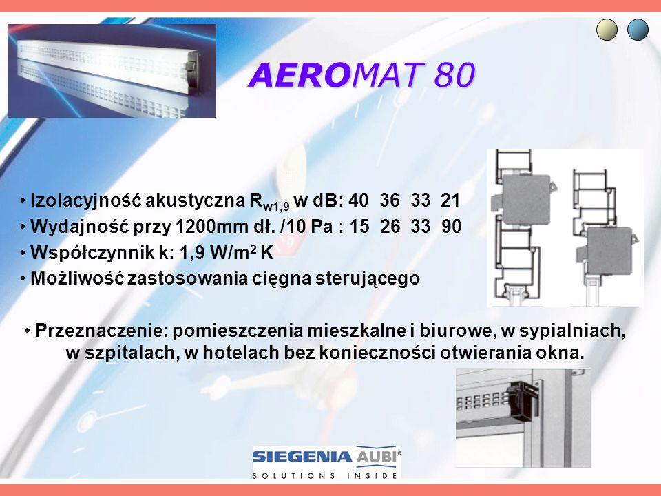 AEROMAT 80 Przeznaczenie: pomieszczenia mieszkalne i biurowe, w sypialniach, w szpitalach, w hotelach bez konieczności otwierania okna. Izolacyjność a