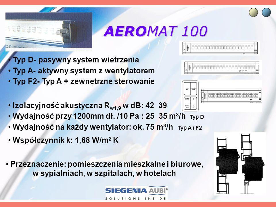 AEROMAT 100 Przeznaczenie: pomieszczenia mieszkalne i biurowe, w sypialniach, w szpitalach, w hotelach Izolacyjność akustyczna R w1,9 w dB: 42 39 Wyda