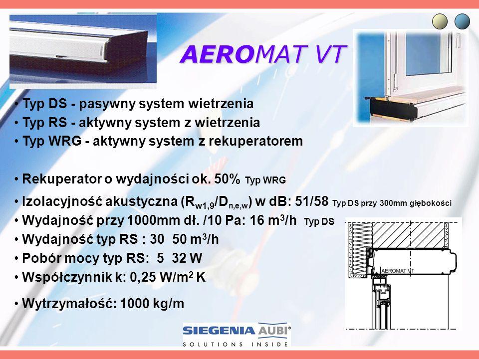 AEROMAT VT Wytrzymałość: 1000 kg/m Wydajność przy 1000mm dł. /10 Pa: 16 m 3 /h Typ DS Typ DS - pasywny system wietrzenia Typ RS - aktywny system z wie