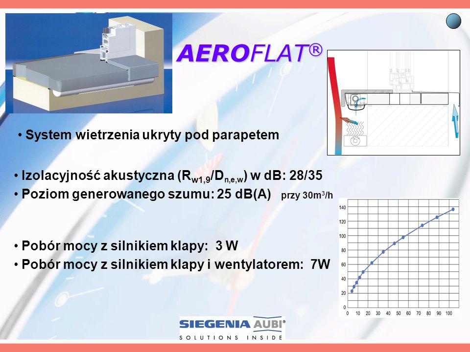 AEROFLAT ® System wietrzenia ukryty pod parapetem Pobór mocy z silnikiem klapy i wentylatorem: 7W Pobór mocy z silnikiem klapy: 3 W Izolacyjność akust