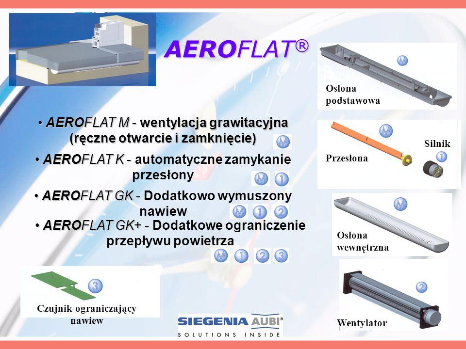 Wentylator Czujnik ograniczający nawiew Osłona podstawowa Przesłona Silnik Osłona wewnętrzna AEROFLAT ® AEROFLAT M - wentylacja grawitacyjna (ręczne o
