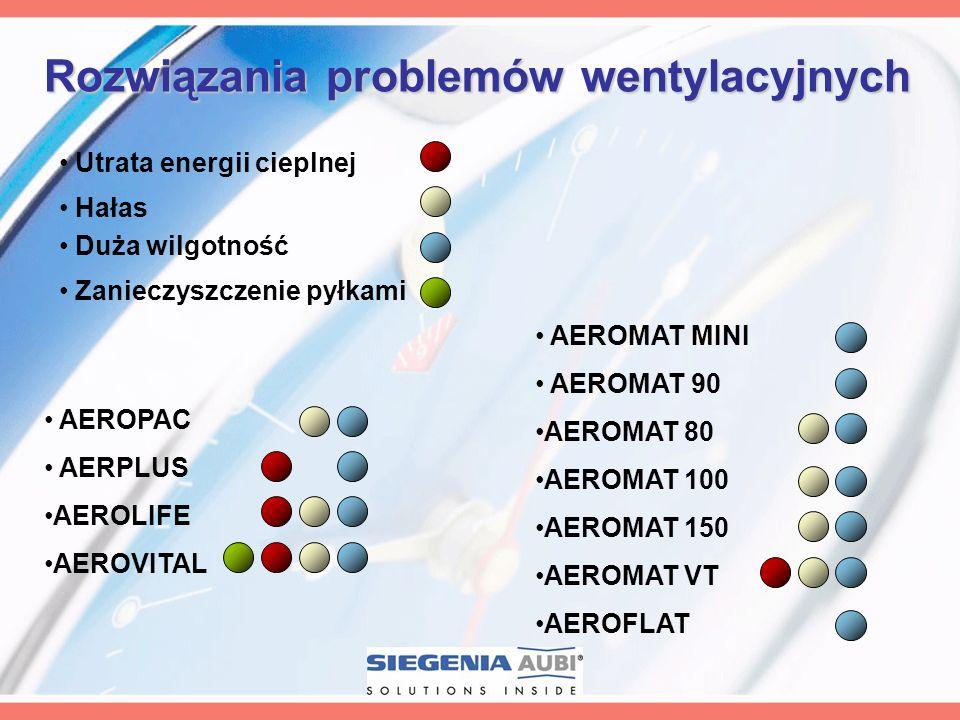 AEROPAC AERPLUS AEROLIFE AEROVITAL Utrata energii cieplnej Hałas Duża wilgotność Zanieczyszczenie pyłkami AEROMAT MINI AEROMAT 90 AEROMAT 80 AEROMAT 1