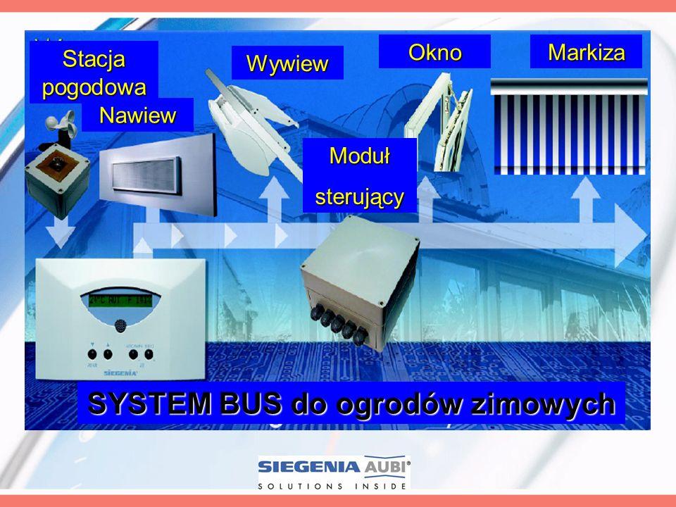 Stacja pogodowa Nawiew Wywiew OknoMarkiza Modułsterujący SYSTEM BUS do ogrodów zimowych