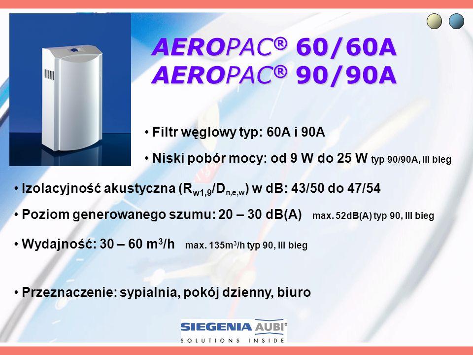 AEROPAC ® 60/60A AEROPAC ® 90/90A Filtr węglowy typ: 60A i 90A Niski pobór mocy: od 9 W do 25 W typ 90/90A, III bieg Izolacyjność akustyczna (R w1,9 /