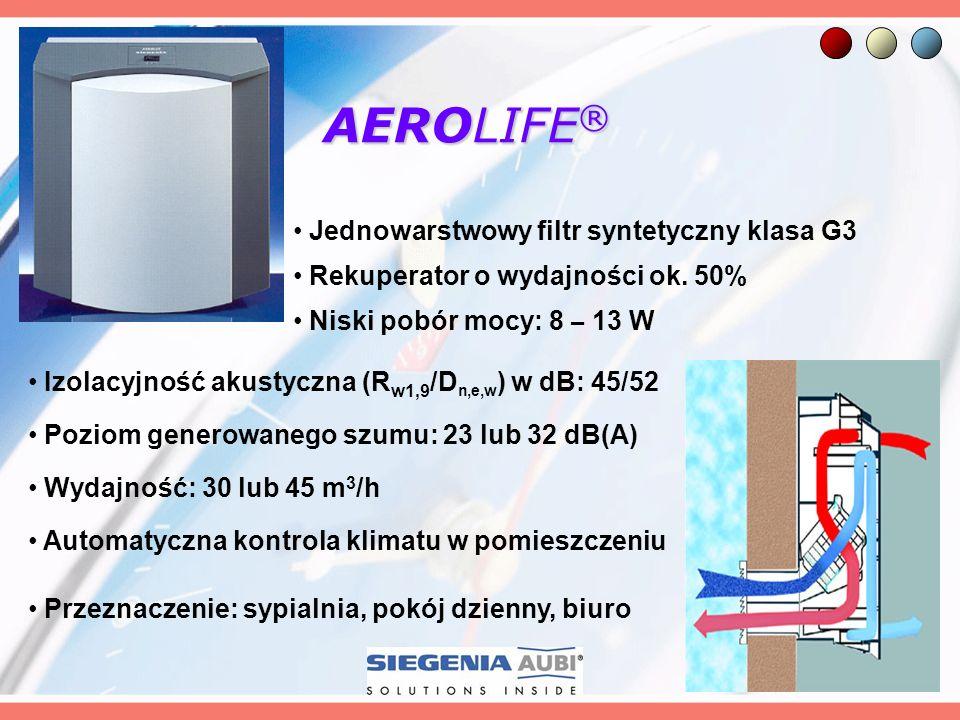 AEROLIFE ® Rekuperator o wydajności ok. 50% Niski pobór mocy: 8 – 13 W Izolacyjność akustyczna (R w1,9 /D n,e,w ) w dB: 45/52 Poziom generowanego szum