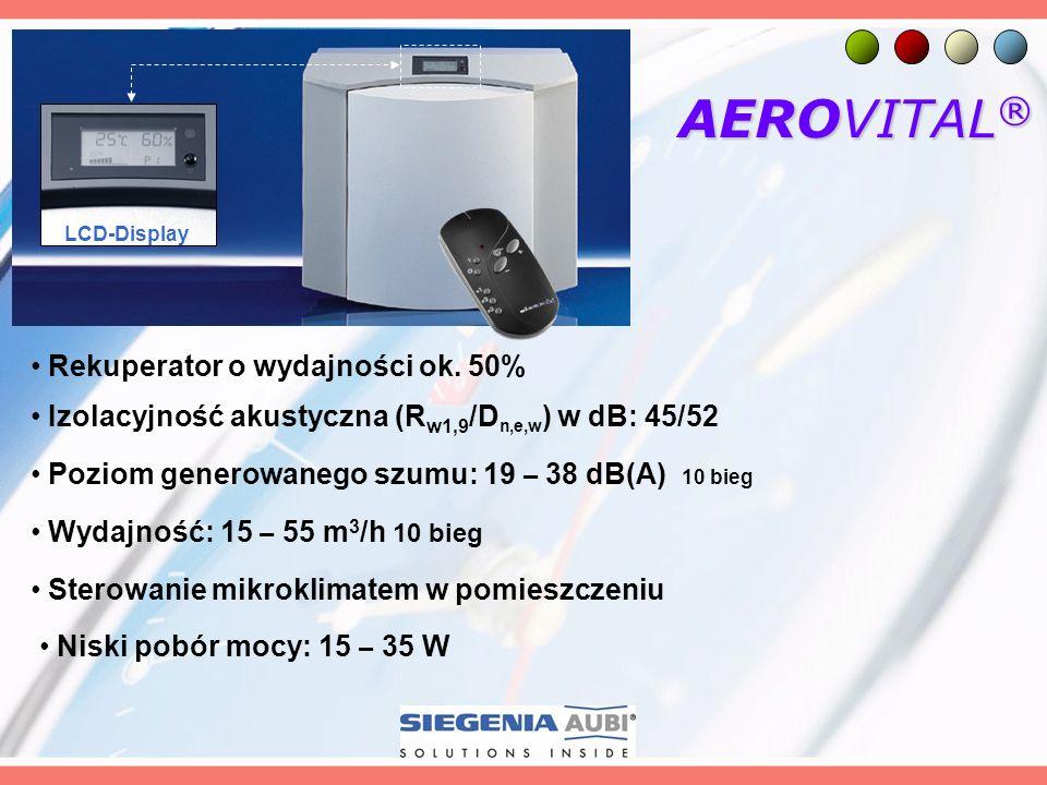 AEROVITAL ® Rekuperator o wydajności ok. 50% Niski pobór mocy: 15 – 35 W Izolacyjność akustyczna (R w1,9 /D n,e,w ) w dB: 45/52 Poziom generowanego sz