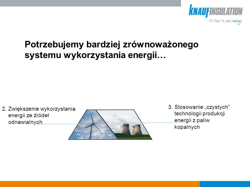 2. Zwiększenie wykorzystania energii ze źródeł odnawialnych 3.