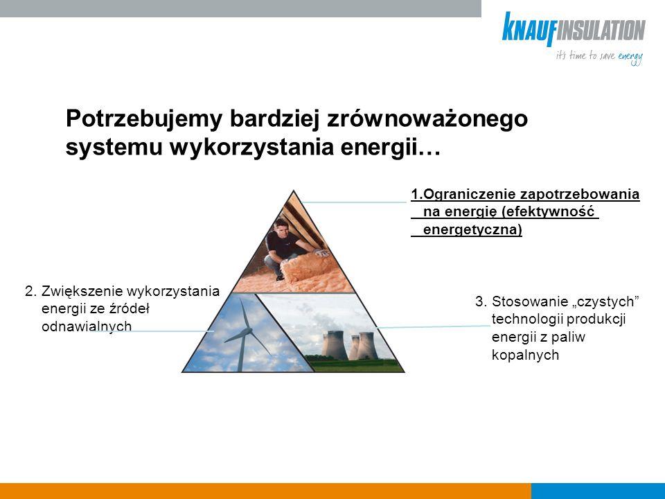 1.Ograniczenie zapotrzebowania na energię (efektywność energetyczna) 2.