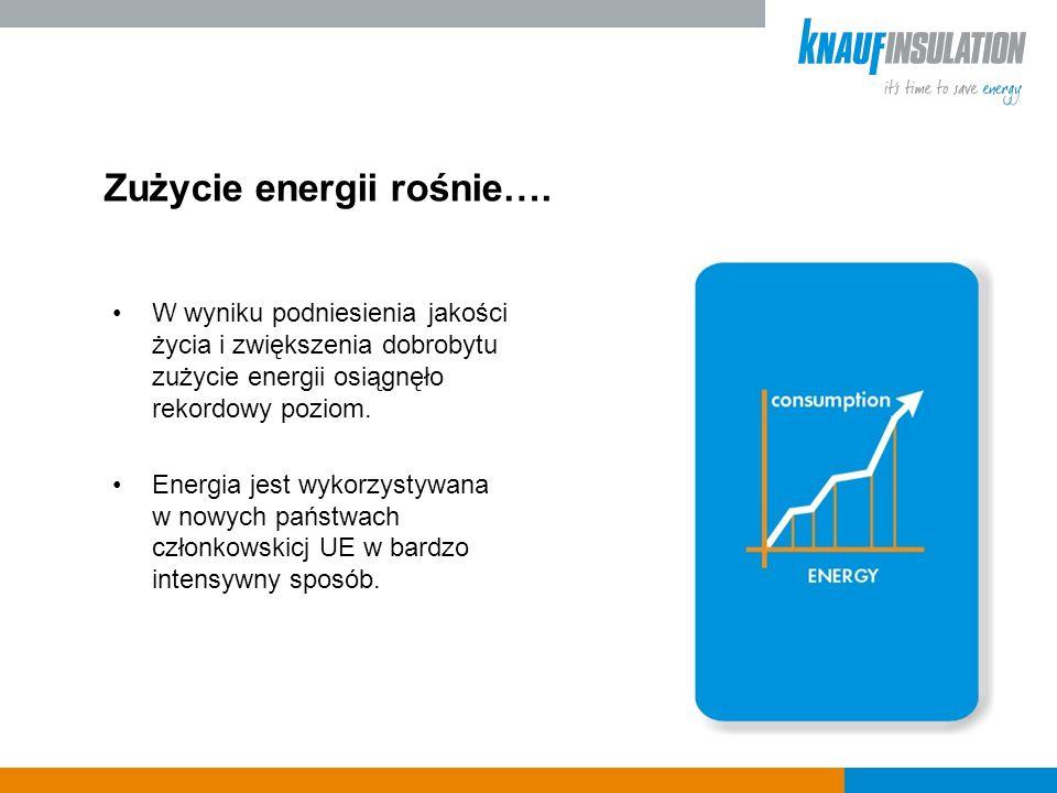 Zużycie energii rośnie….
