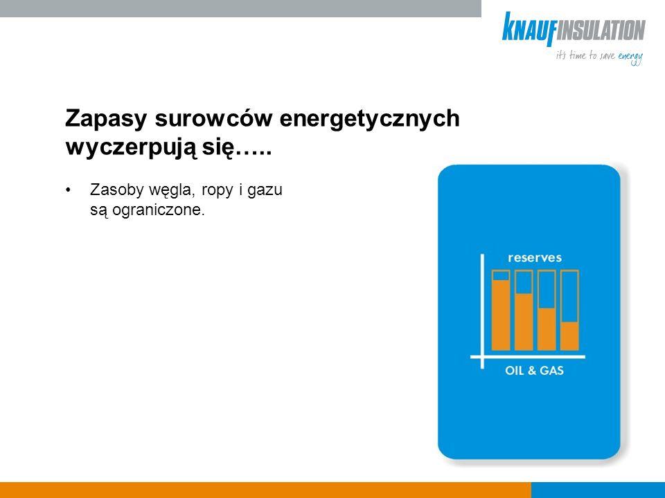 Zapasy surowców energetycznych wyczerpują się….. Zasoby węgla, ropy i gazu są ograniczone.