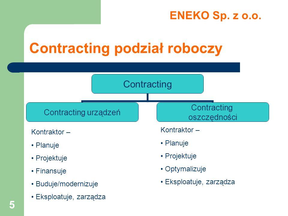 ZAPRASZAMY DO WSPÓŁPRACY ENEKO Sp.z o.o. Al.