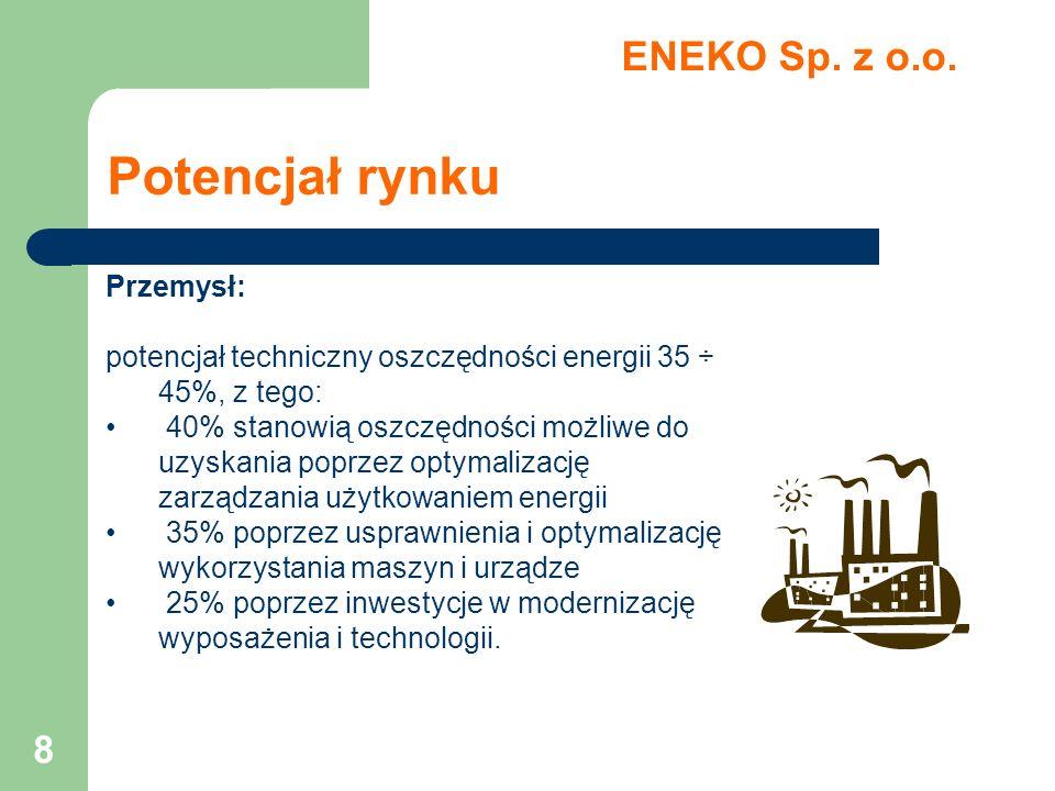 8 Potencjał rynku ENEKO Sp. z o.o. Przemysł: potencjał techniczny oszczędności energii 35 ÷ 45%, z tego: 40% stanowią oszczędności możliwe do uzyskani