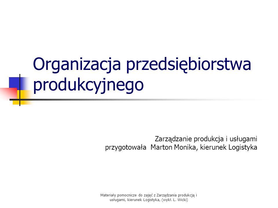Materiały pomocnicze do zajęć z Zarządzania produkcją i usługami, kierunek Logistyka, (wykł. L. Wicki) Organizacja przedsiębiorstwa produkcyjnego Zarz