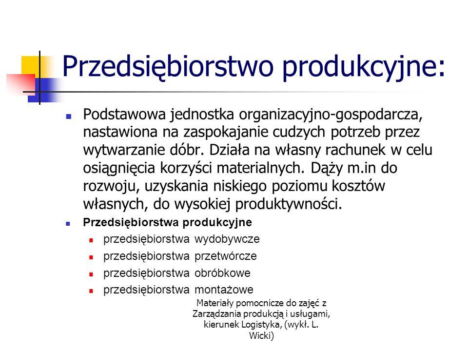 Materiały pomocnicze do zajęć z Zarządzania produkcją i usługami, kierunek Logistyka, (wykł. L. Wicki) Przedsiębiorstwo produkcyjne: Podstawowa jednos